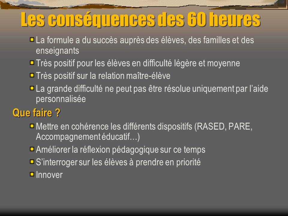 Les conséquences des 60 heures La formule a du succès auprès des élèves, des familles et des enseignants Très positif pour les élèves en difficulté lé