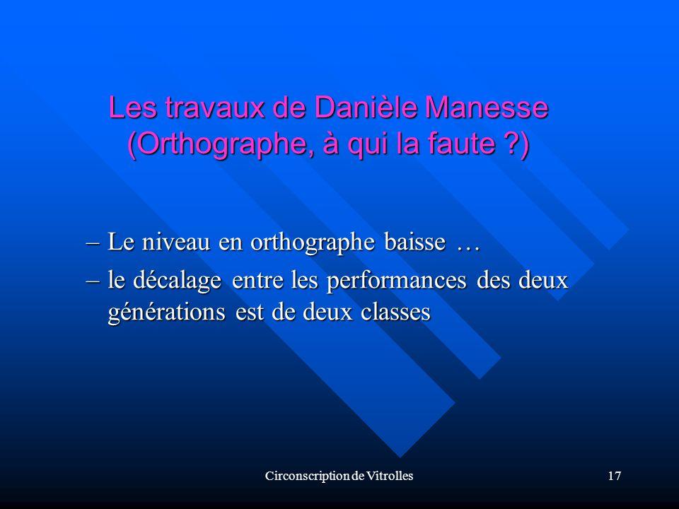 Circonscription de Vitrolles17 Les travaux de Danièle Manesse (Orthographe, à qui la faute ) –Le niveau en orthographe baisse … –le décalage entre les performances des deux générations est de deux classes
