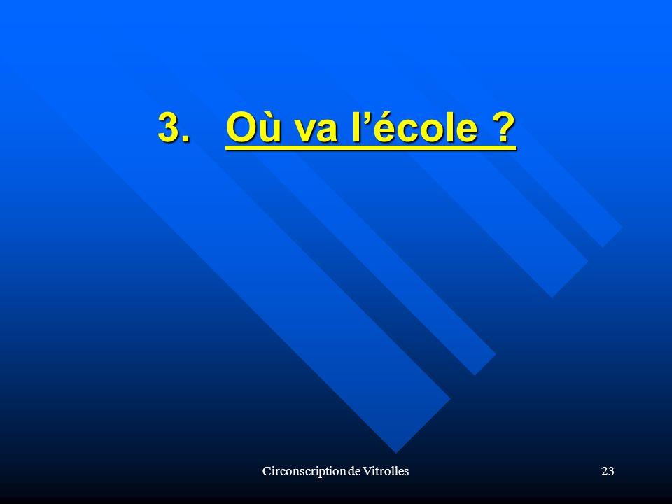 Circonscription de Vitrolles23 3. Où va lécole ?