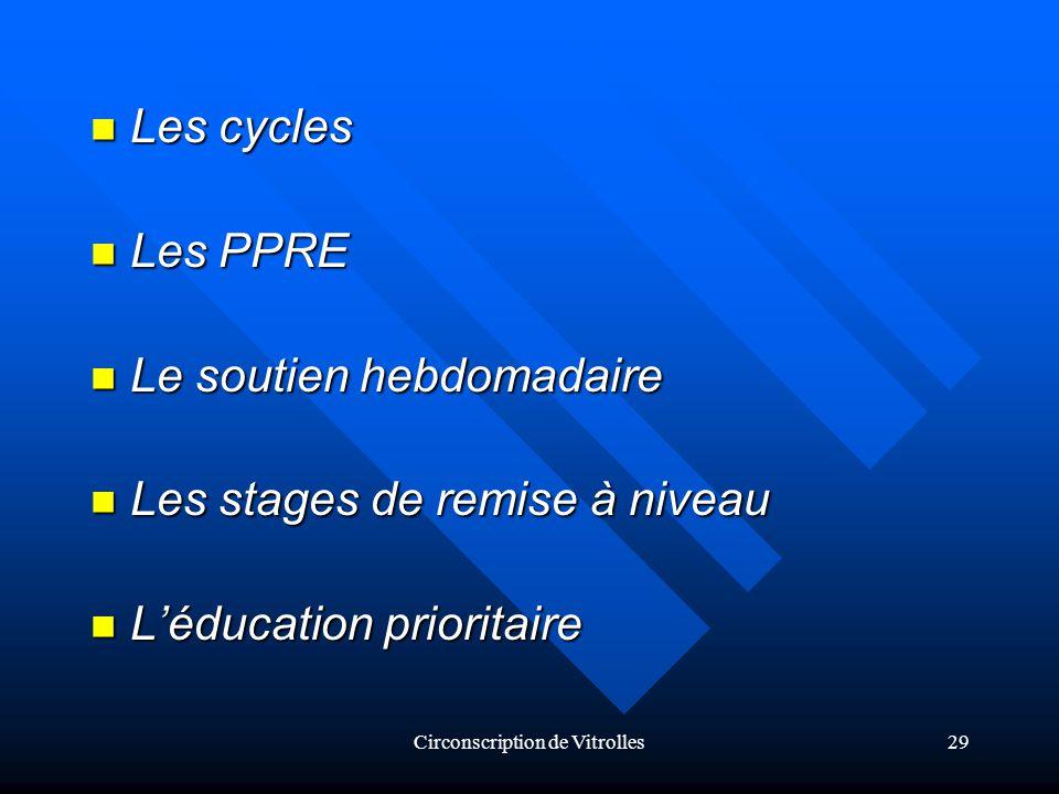 Circonscription de Vitrolles29 Les cycles Les cycles Les PPRE Les PPRE Le soutien hebdomadaire Le soutien hebdomadaire Les stages de remise à niveau Les stages de remise à niveau Léducation prioritaire Léducation prioritaire