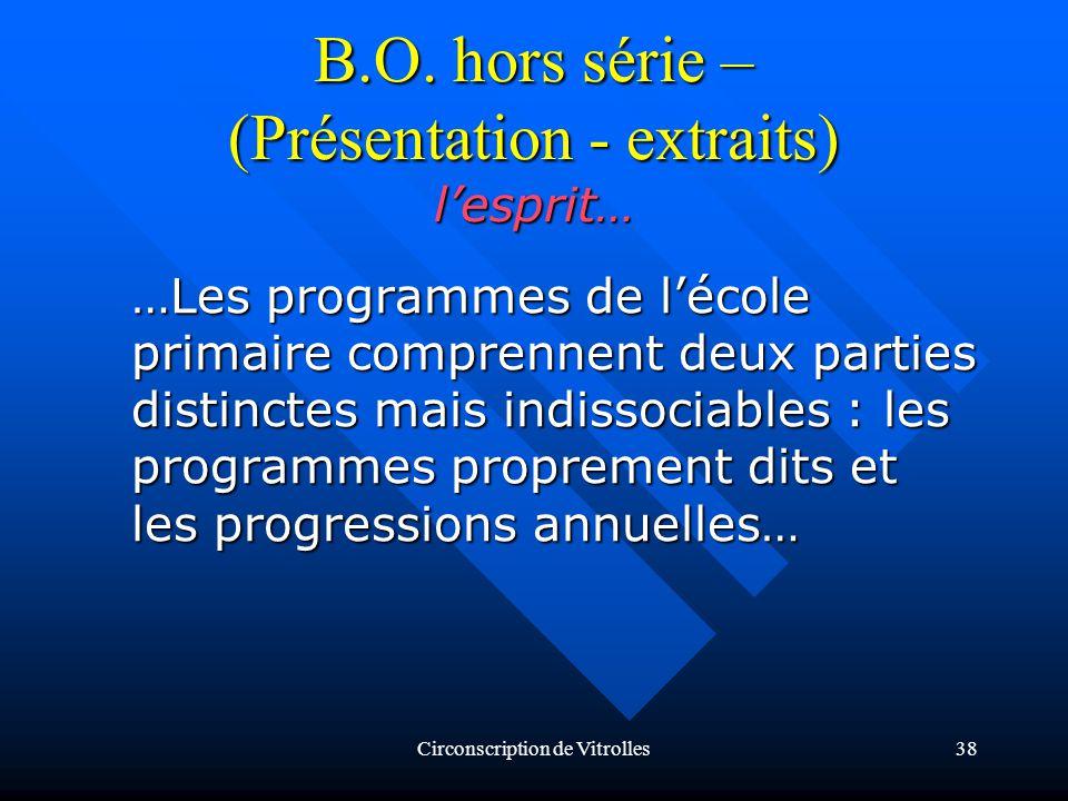 Circonscription de Vitrolles38 B.O.