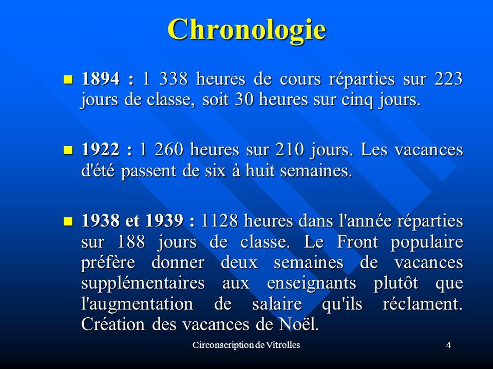 Circonscription de Vitrolles4 Chronologie 1894 : 1 338 heures de cours réparties sur 223 jours de classe, soit 30 heures sur cinq jours.