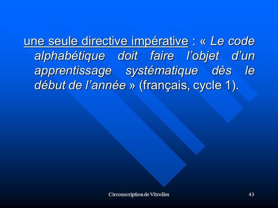 Circonscription de Vitrolles43 une seule directive impérative : « Le code alphabétique doit faire lobjet dun apprentissage systématique dès le début de lannée » (français, cycle 1).