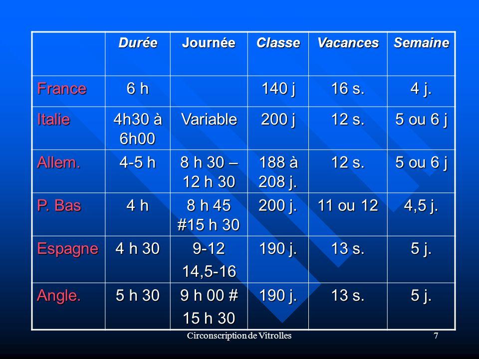 Circonscription de Vitrolles7 DuréeJournéeClasseVacancesSemaine France 6 h 140 j 16 s.