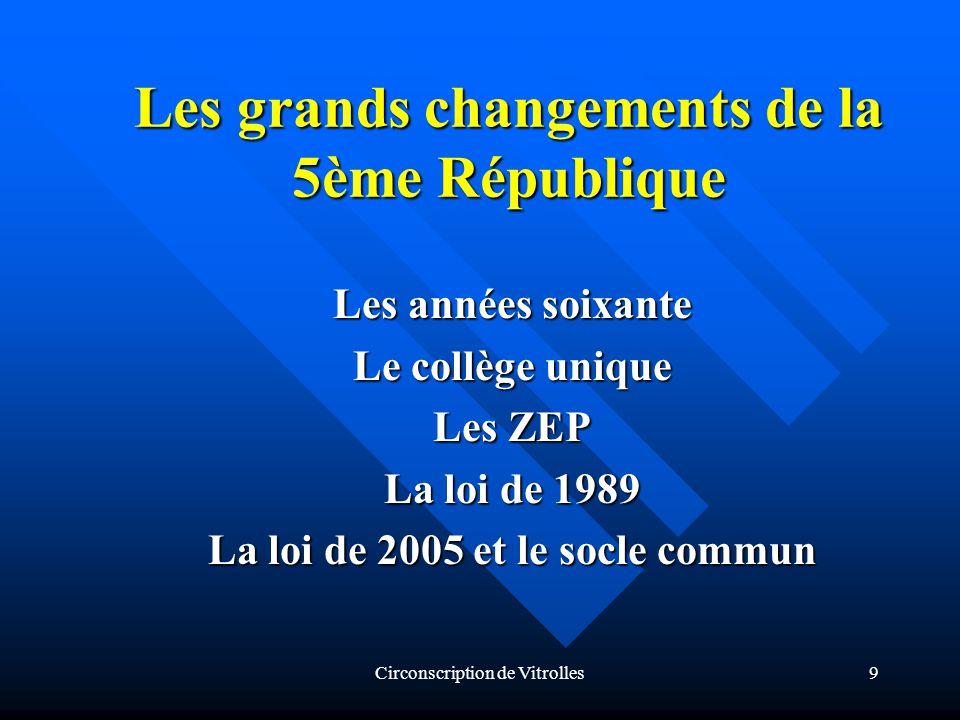 Circonscription de Vitrolles9 Les grands changements de la 5ème République Les années soixante Le collège unique Les ZEP La loi de 1989 La loi de 2005 et le socle commun