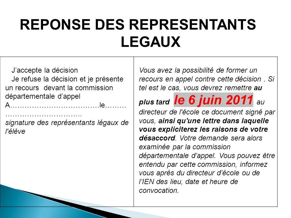 Jaccepte la décision Je refuse la décision et je présente un recours devant la commission départementale dappel A……………………………….le……… …………………………..