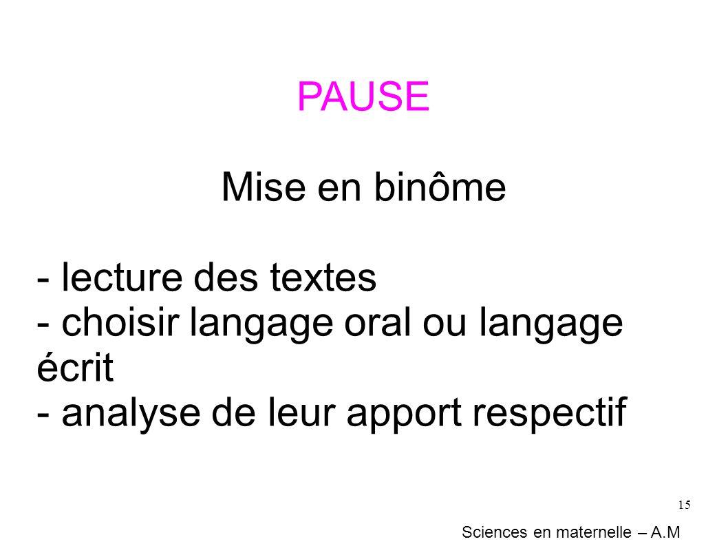 15 PAUSE Mise en binôme - lecture des textes - choisir langage oral ou langage écrit - analyse de leur apport respectif Sciences en maternelle – A.M