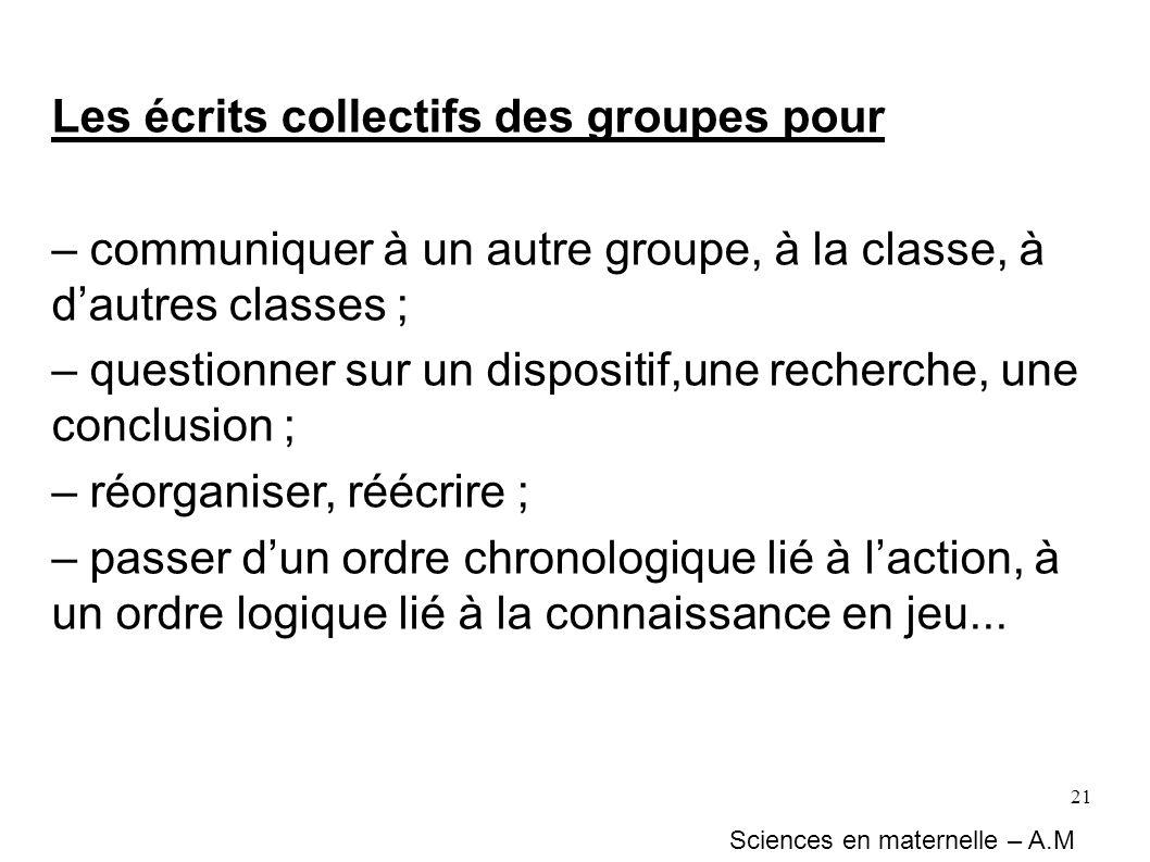 21 Les écrits collectifs des groupes pour – communiquer à un autre groupe, à la classe, à dautres classes ; – questionner sur un dispositif,une recher
