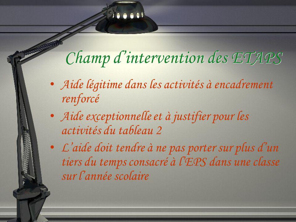 Champ dintervention des ETAPS Aide légitime dans les activités à encadrement renforcé Aide exceptionnelle et à justifier pour les activités du tableau