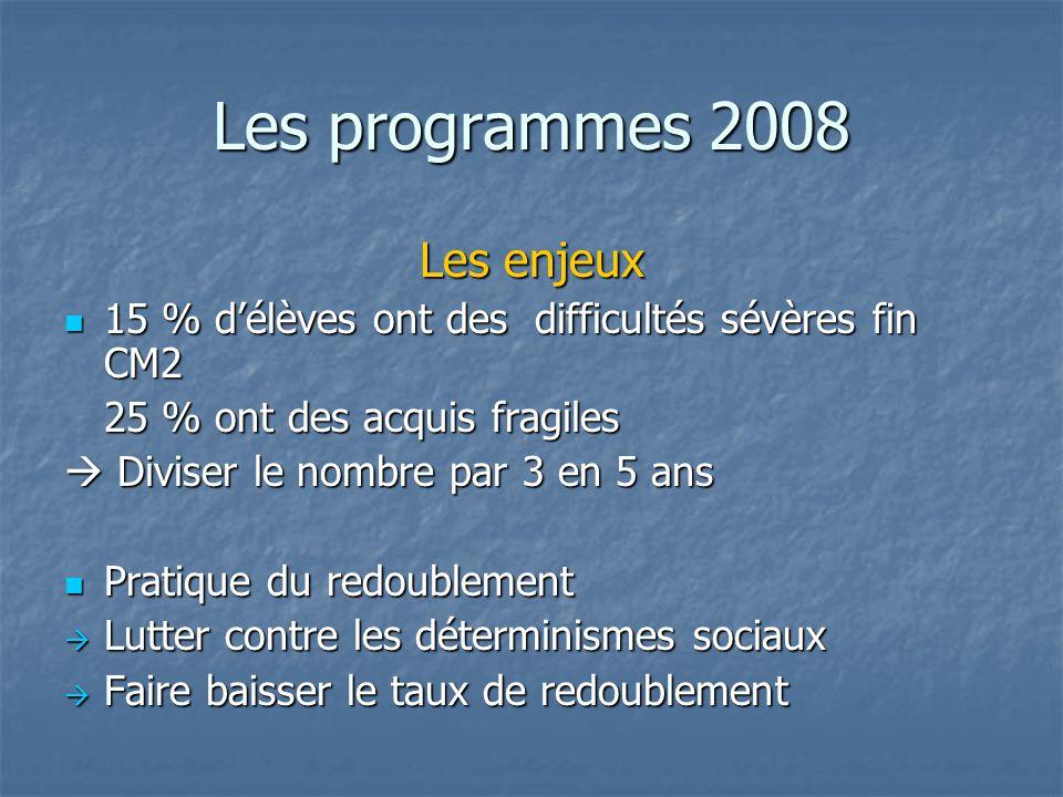Les programmes 2008 Les enjeux 15 % délèves ont des difficultés sévères fin CM2 15 % délèves ont des difficultés sévères fin CM2 25 % ont des acquis f