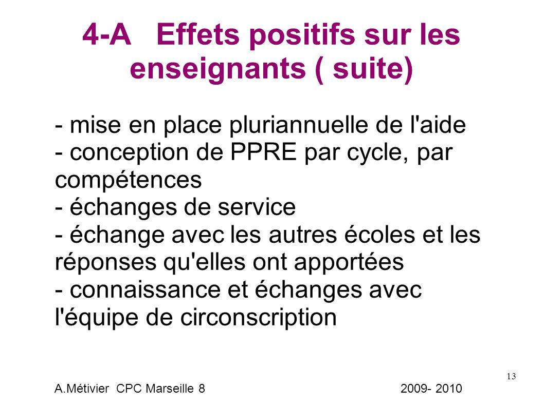 13 4-A Effets positifs sur les enseignants ( suite) - mise en place pluriannuelle de l aide - conception de PPRE par cycle, par compétences - échanges de service - échange avec les autres écoles et les réponses qu elles ont apportées - connaissance et échanges avec l équipe de circonscription A.Métivier CPC Marseille 8 2009- 2010