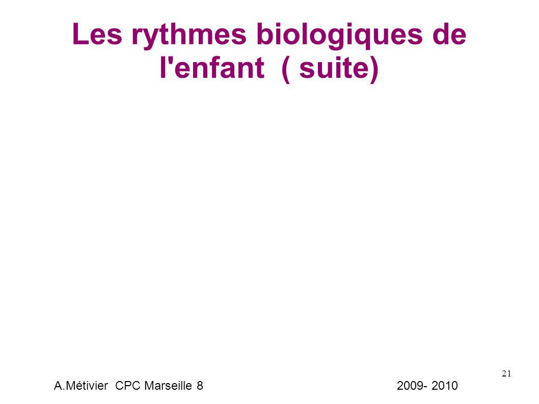 21 Les rythmes biologiques de l enfant ( suite) A.Métivier CPC Marseille 8 2009- 2010