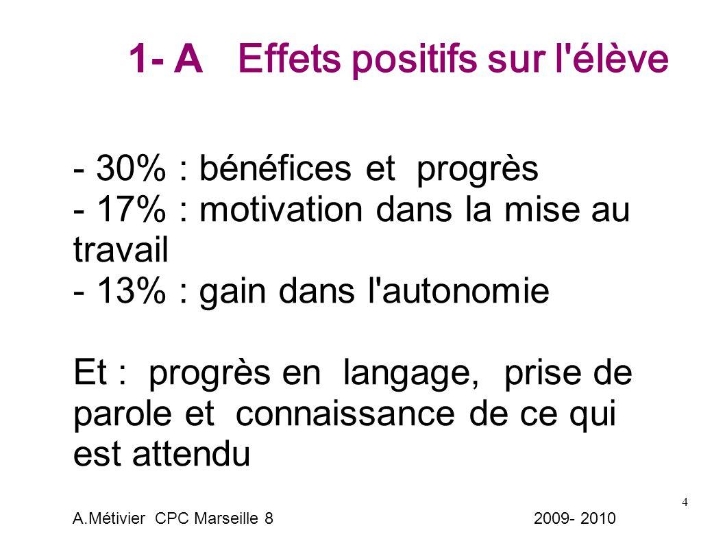 4 1- A Effets positifs sur l élève - 30% : bénéfices et progrès - 17% : motivation dans la mise au travail - 13% : gain dans l autonomie Et : progrès en langage, prise de parole et connaissance de ce qui est attendu A.Métivier CPC Marseille 8 2009- 2010