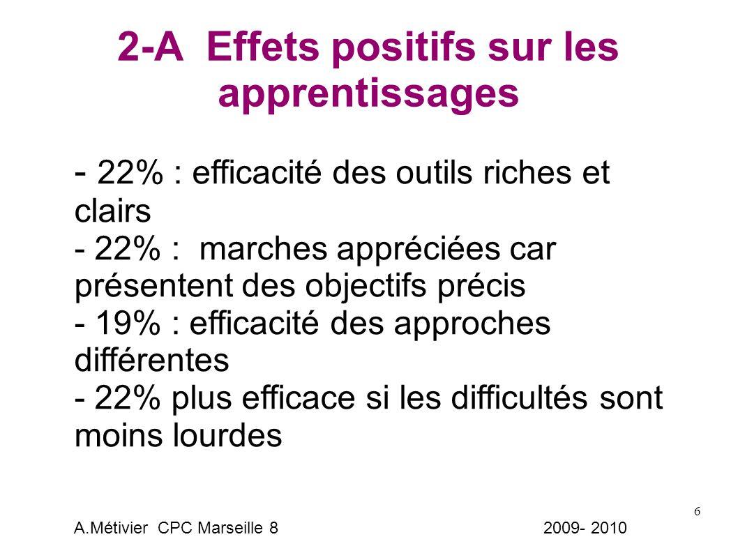 6 2-A Effets positifs sur les apprentissages - 22% : efficacité des outils riches et clairs - 22% : marches appréciées car présentent des objectifs précis - 19% : efficacité des approches différentes - 22% plus efficace si les difficultés sont moins lourdes A.Métivier CPC Marseille 8 2009- 2010
