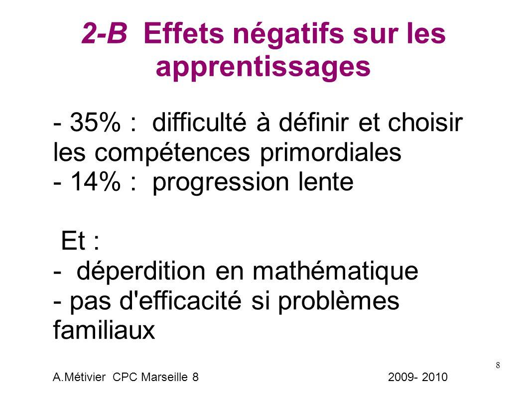 8 2-B Effets négatifs sur les apprentissages - 35% : difficulté à définir et choisir les compétences primordiales - 14% : progression lente Et : - déperdition en mathématique - pas d efficacité si problèmes familiaux A.Métivier CPC Marseille 8 2009- 2010