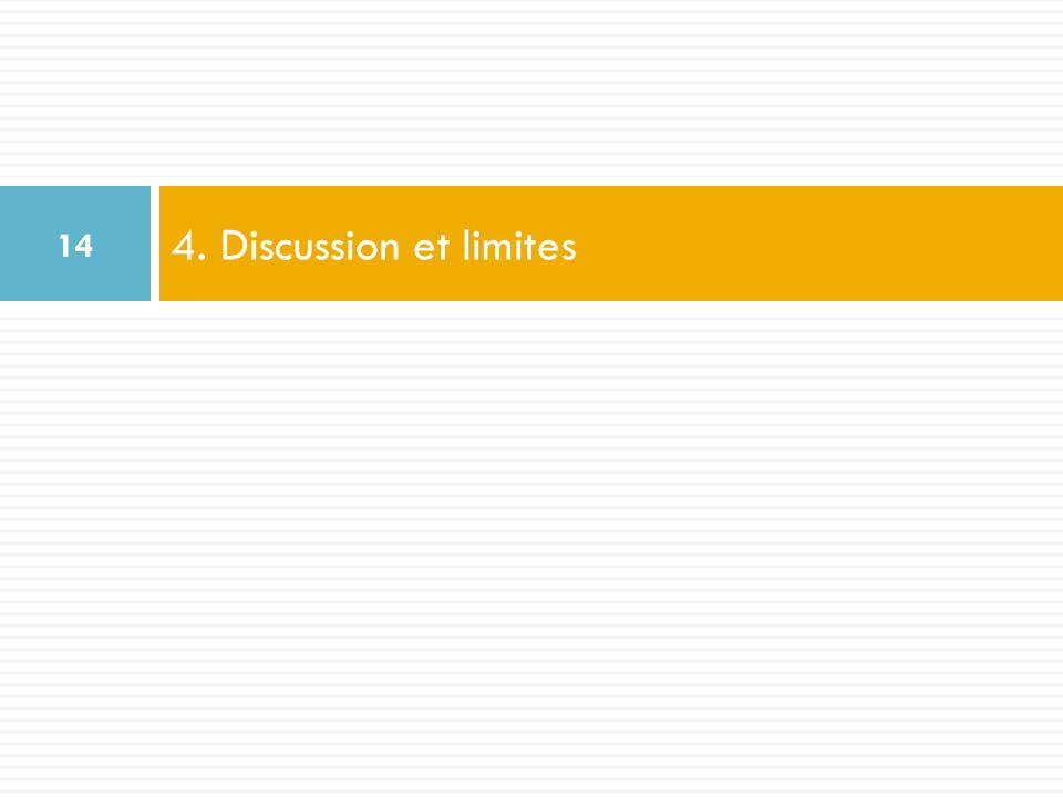 4. Discussion et limites 14