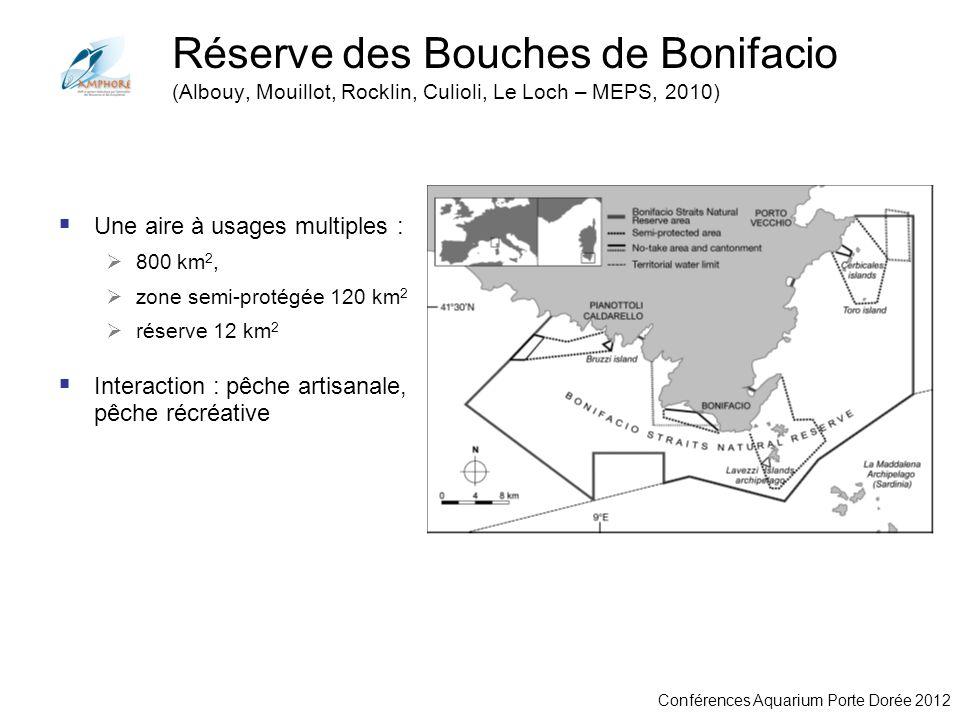 Conférences Aquarium Porte Dorée 2012 Réserve des Bouches de Bonifacio (Albouy, Mouillot, Rocklin, Culioli, Le Loch – MEPS, 2010) Une aire à usages mu