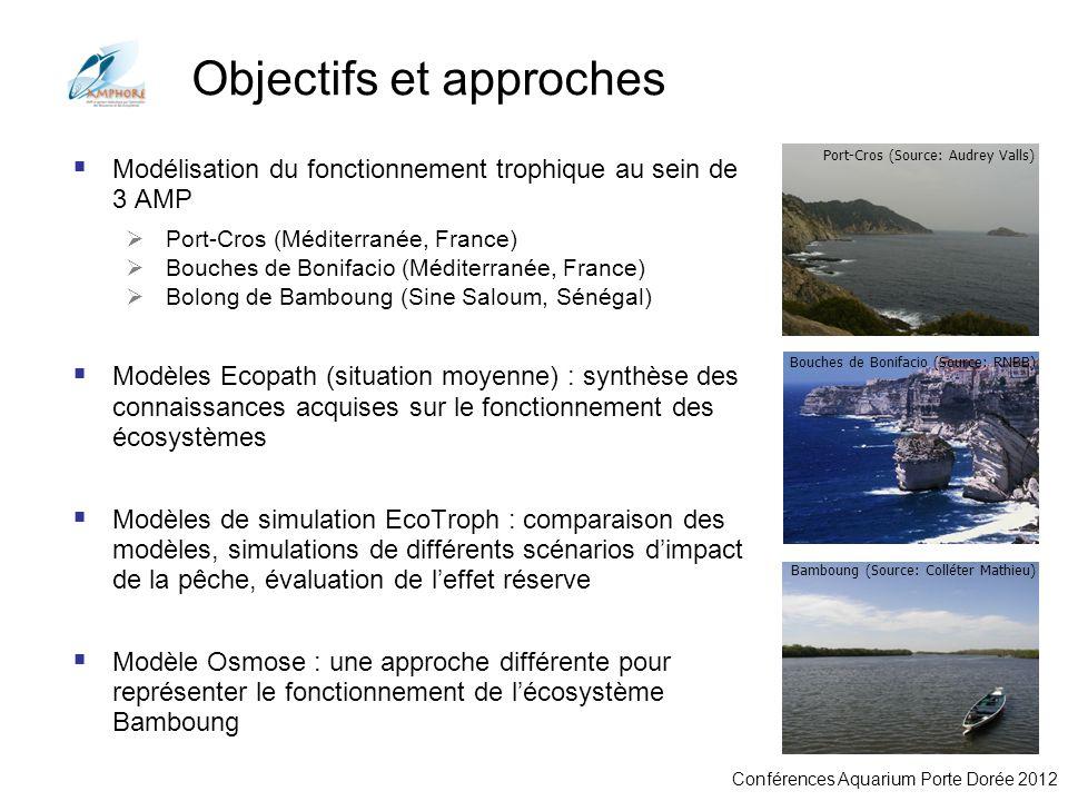 Conférences Aquarium Porte Dorée 2012 Objectifs et approches Modélisation du fonctionnement trophique au sein de 3 AMP Port-Cros (Méditerranée, France
