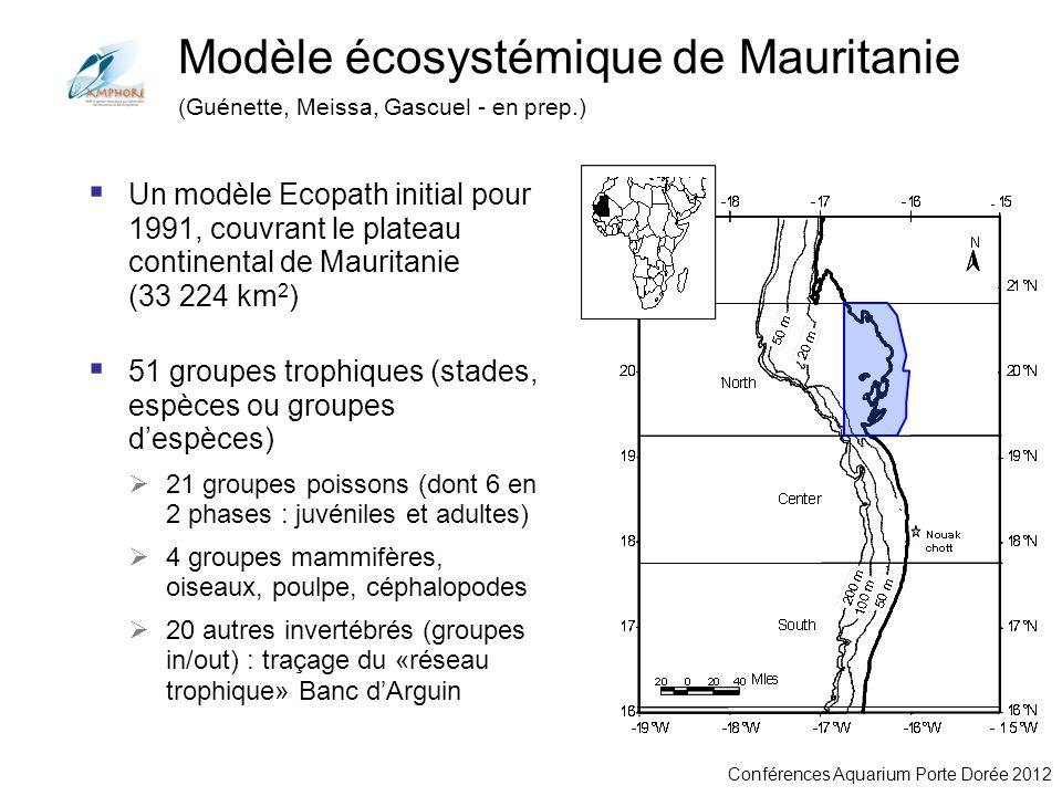 Conférences Aquarium Porte Dorée 2012 Modèle écosystémique de Mauritanie (Guénette, Meissa, Gascuel - en prep.) Un modèle Ecopath initial pour 1991, c