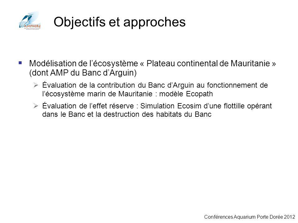 Conférences Aquarium Porte Dorée 2012 Modélisation de lécosystème « Plateau continental de Mauritanie » (dont AMP du Banc dArguin) Évaluation de la co
