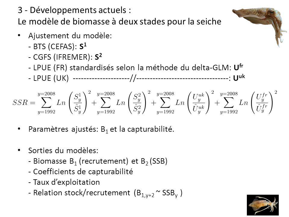 Ajustement du modèle: - BTS (CEFAS): S 1 - CGFS (IFREMER): S 2 - LPUE (FR) standardisés selon la méthode du delta-GLM: U fr - LPUE (UK) ---------------------//----------------------------------: U uk Paramètres ajustés: B 1 et la capturabilité.
