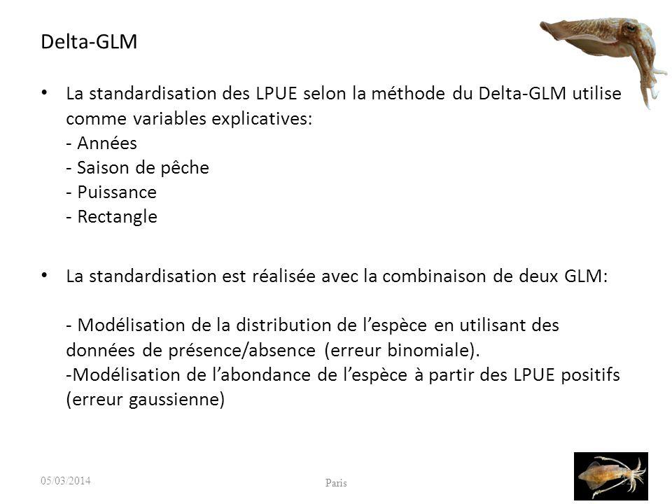Delta-GLM La standardisation des LPUE selon la méthode du Delta-GLM utilise comme variables explicatives: - Années - Saison de pêche - Puissance - Rectangle La standardisation est réalisée avec la combinaison de deux GLM: - Modélisation de la distribution de lespèce en utilisant des données de présence/absence (erreur binomiale).