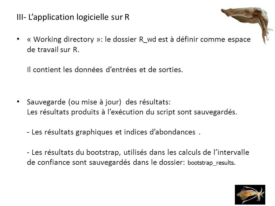 III- Lapplication logicielle sur R « Working directory »: le dossier R_wd est à définir comme espace de travail sur R.