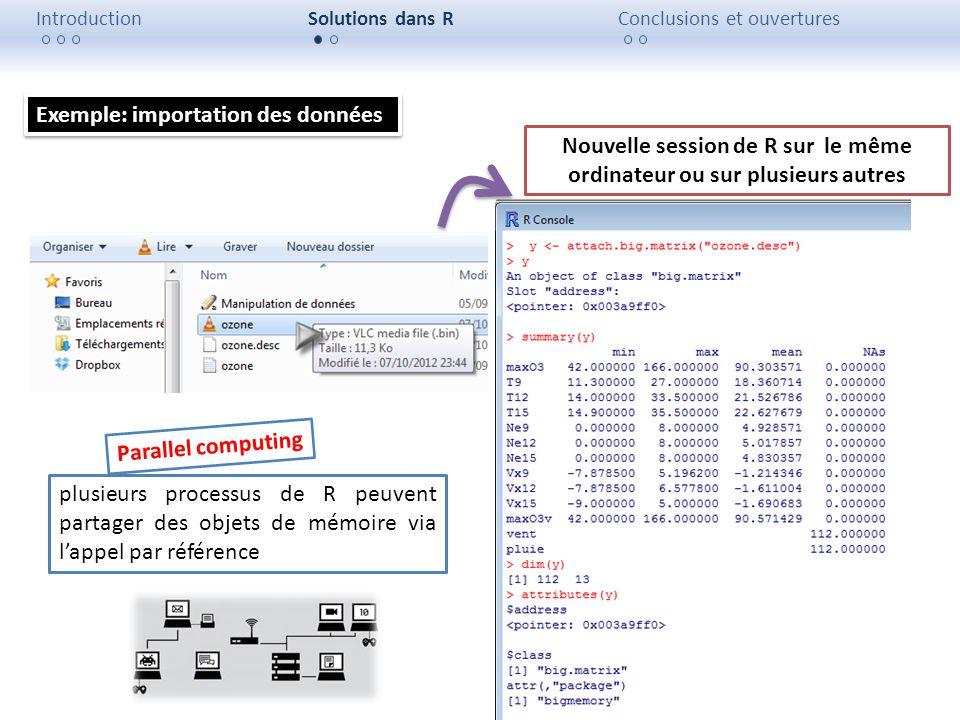 19 IntroductionSolutions dans RConclusions et ouvertures Nouvelle session de R sur le même ordinateur ou sur plusieurs autres Parallel computing plusi