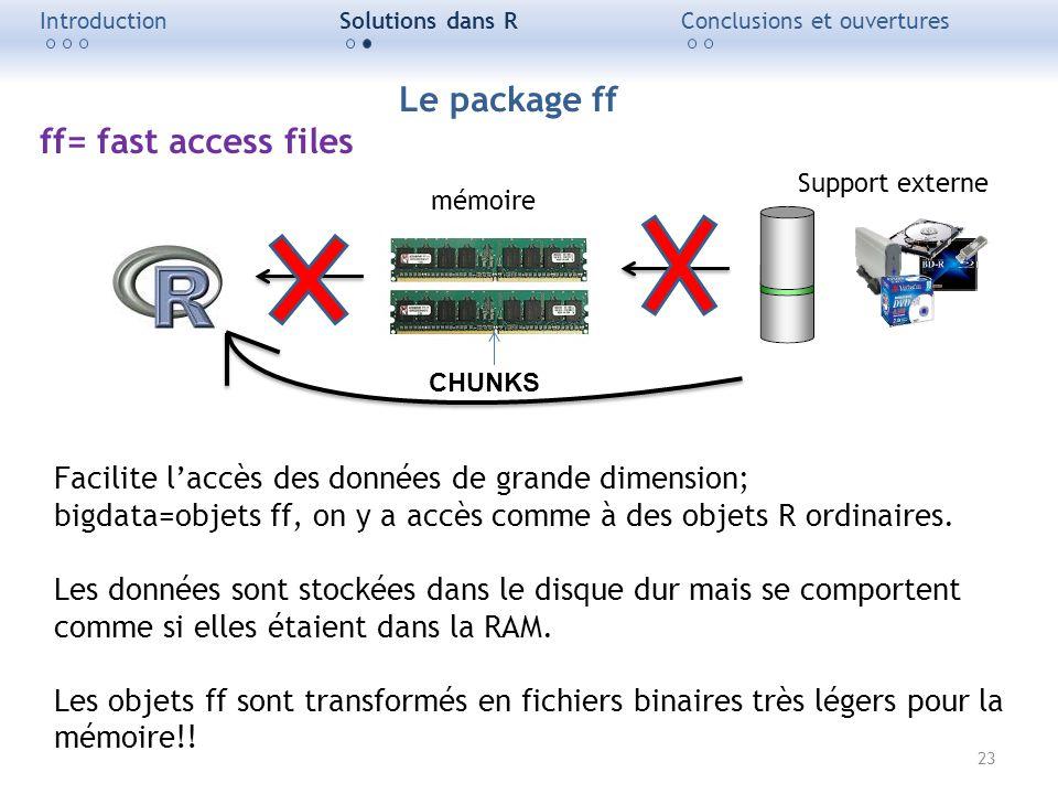 23 IntroductionSolutions dans RConclusions et ouvertures ff= fast access files Le package ff mémoire Support externe Facilite laccès des données de gr
