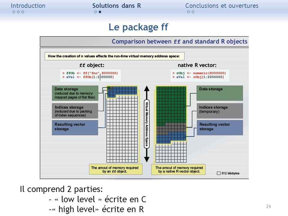 24 IntroductionSolutions dans RConclusions et ouvertures Le package ff Il comprend 2 parties: - « low level » écrite en C -« high level» écrite en R
