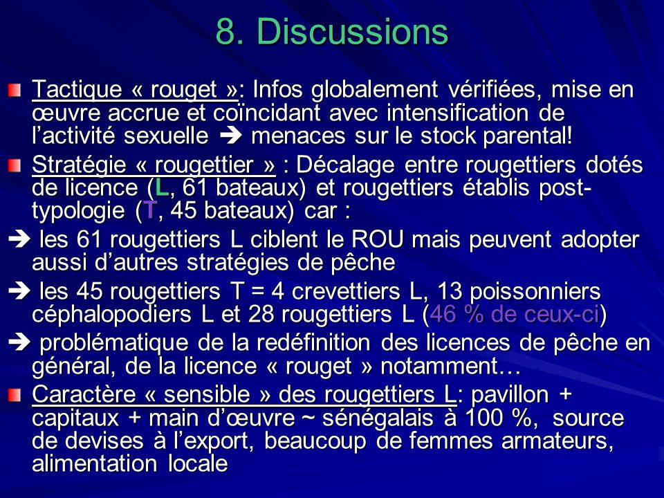 8. Discussions Tactique « rouget »: Infos globalement vérifiées, mise en œuvre accrue et coïncidant avec intensification de lactivité sexuelle menaces