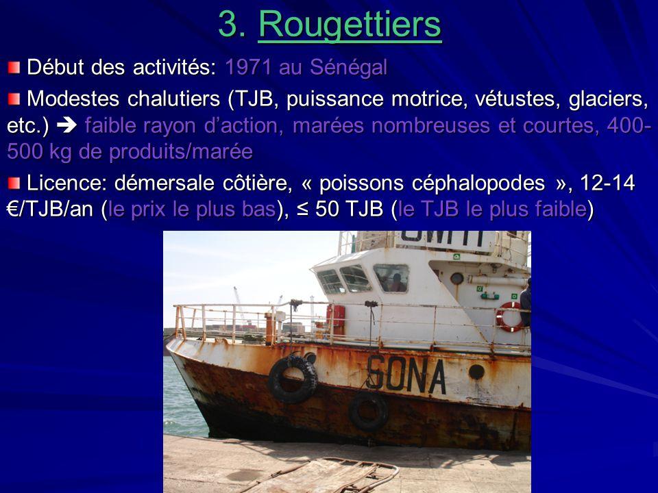 3. Rougettiers Début des activités: 1971 au Sénégal Début des activités: 1971 au Sénégal Modestes chalutiers (TJB, puissance motrice, vétustes, glacie