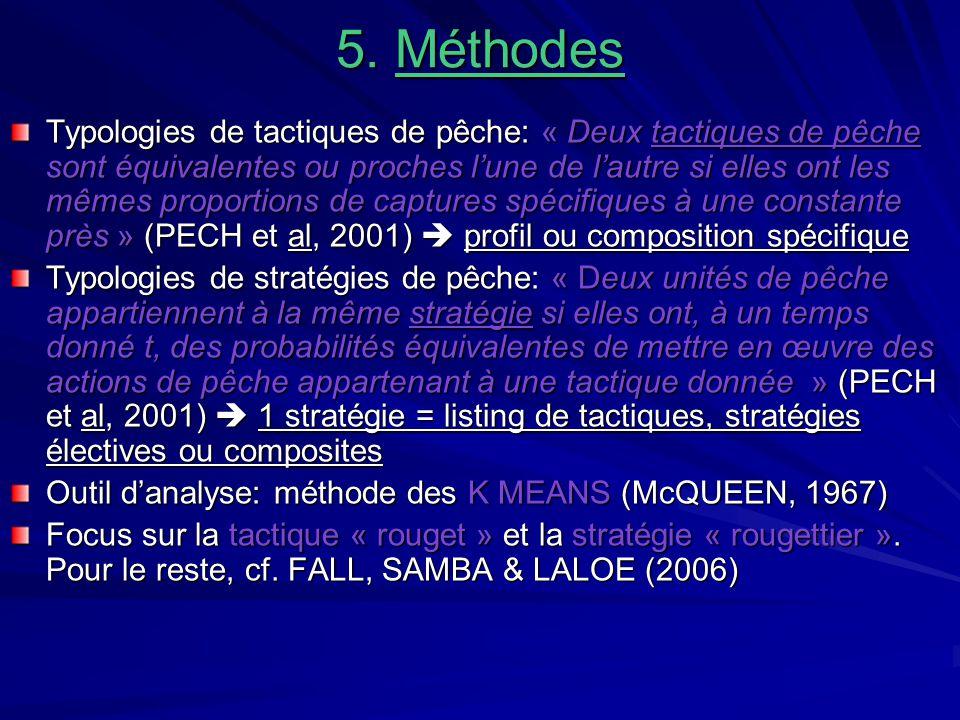 5. Méthodes Typologies de tactiques de pêche: « Deux tactiques de pêche sont équivalentes ou proches lune de lautre si elles ont les mêmes proportions