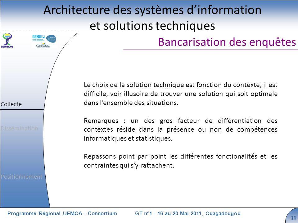Cliquez pour modifier le style du titre GT n°1 - 16 au 20 Mai 2011, OuagadougouProgramme Régional UEMOA - Consortium 10 Le choix de la solution technique est fonction du contexte, il est difficile, voir illusoire de trouver une solution qui soit optimale dans lensemble des situations.