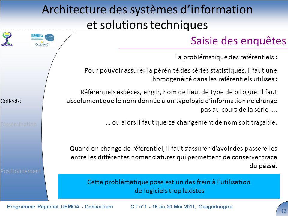 Cliquez pour modifier le style du titre GT n°1 - 16 au 20 Mai 2011, OuagadougouProgramme Régional UEMOA - Consortium 13 Saisie des enquêtes Architectu