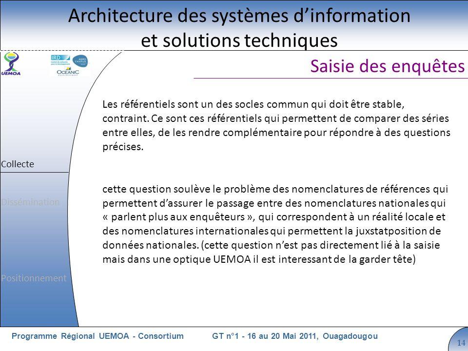 Cliquez pour modifier le style du titre GT n°1 - 16 au 20 Mai 2011, OuagadougouProgramme Régional UEMOA - Consortium 14 Saisie des enquêtes Architecture des systèmes dinformation et solutions techniques Les référentiels sont un des socles commun qui doit être stable, contraint.