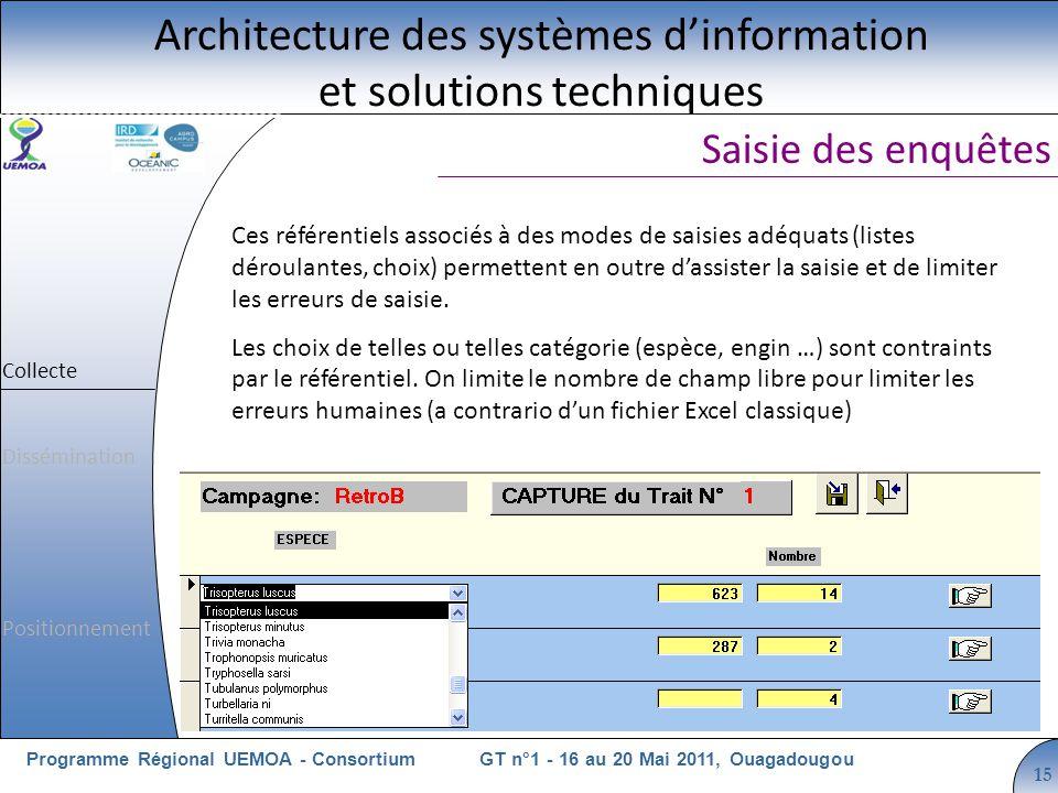 Cliquez pour modifier le style du titre GT n°1 - 16 au 20 Mai 2011, OuagadougouProgramme Régional UEMOA - Consortium 15 Saisie des enquêtes Architectu