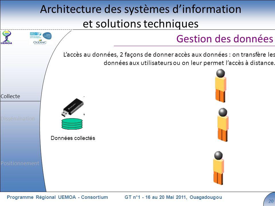 Cliquez pour modifier le style du titre GT n°1 - 16 au 20 Mai 2011, OuagadougouProgramme Régional UEMOA - Consortium 20 Laccès au données, 2 façons de donner accès aux données : on transfère les données aux utilisateurs ou on leur permet laccès à distance.