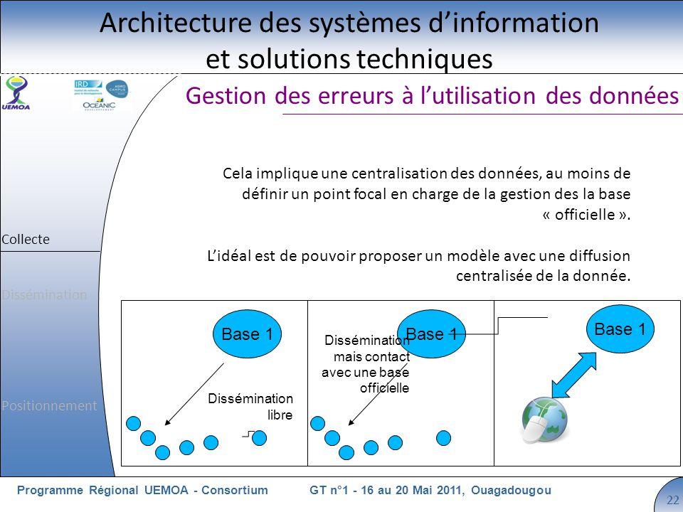 Cliquez pour modifier le style du titre GT n°1 - 16 au 20 Mai 2011, OuagadougouProgramme Régional UEMOA - Consortium 22 Cela implique une centralisation des données, au moins de définir un point focal en charge de la gestion des la base « officielle ».