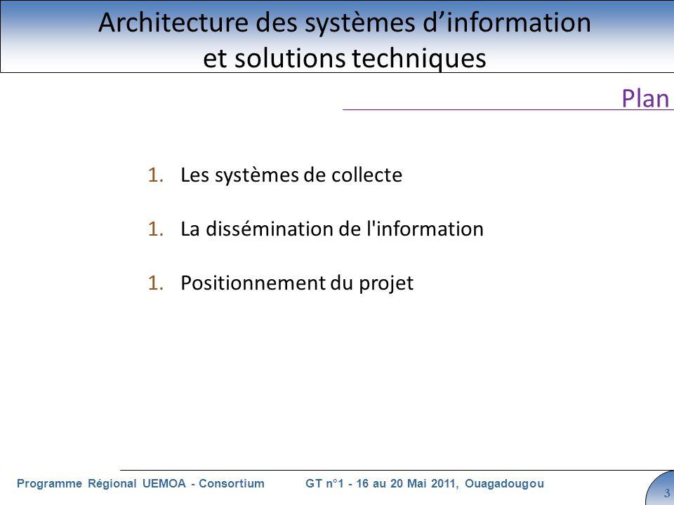 Cliquez pour modifier le style du titre GT n°1 - 16 au 20 Mai 2011, OuagadougouProgramme Régional UEMOA - Consortium 3 1.Les systèmes de collecte 1.La dissémination de l information 1.Positionnement du projet Plan Architecture des systèmes dinformation et solutions techniques