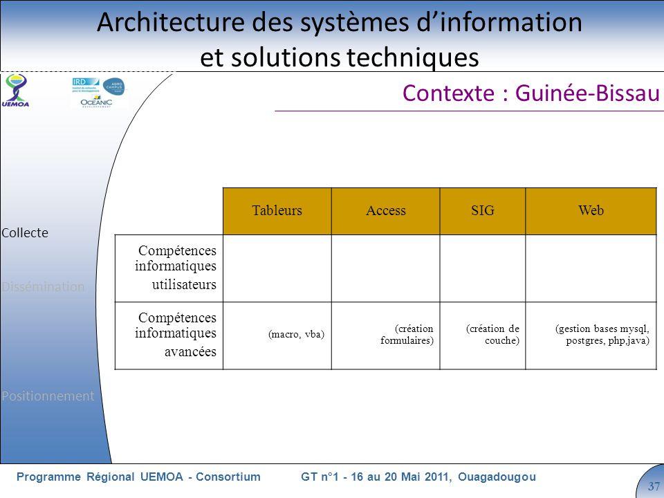 Cliquez pour modifier le style du titre GT n°1 - 16 au 20 Mai 2011, OuagadougouProgramme Régional UEMOA - Consortium 37 Contexte : Guinée-Bissau Archi