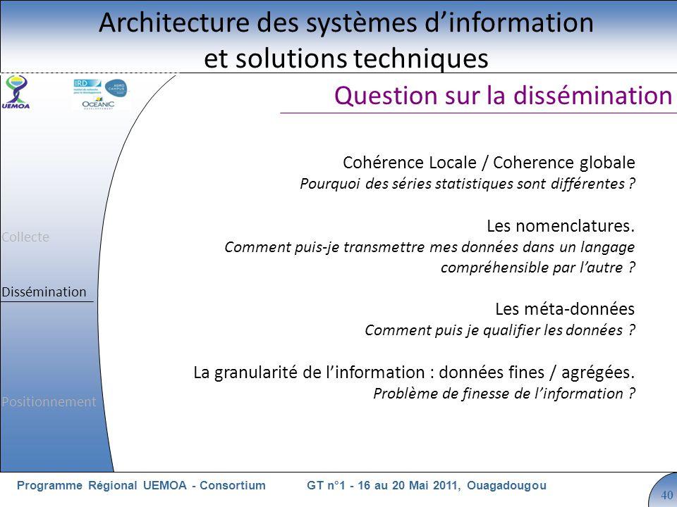 Cliquez pour modifier le style du titre GT n°1 - 16 au 20 Mai 2011, OuagadougouProgramme Régional UEMOA - Consortium 40 Question sur la dissémination Architecture des systèmes dinformation et solutions techniques Cohérence Locale / Coherence globale Pourquoi des séries statistiques sont différentes .