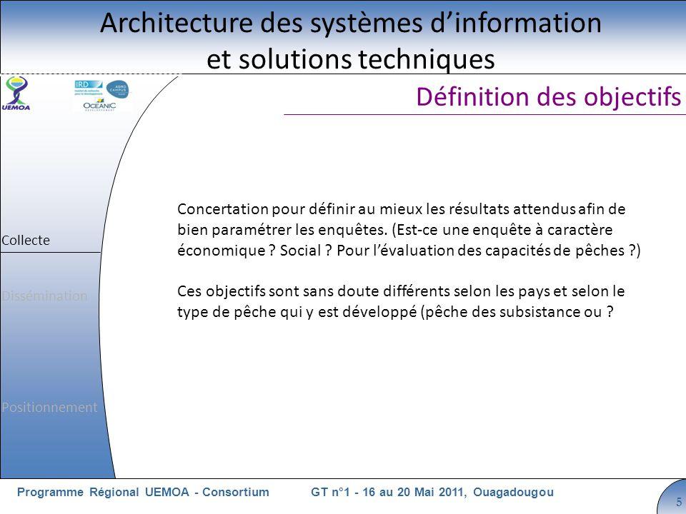 Cliquez pour modifier le style du titre GT n°1 - 16 au 20 Mai 2011, OuagadougouProgramme Régional UEMOA - Consortium 5 Définition des objectifs Architecture des systèmes dinformation et solutions techniques Concertation pour définir au mieux les résultats attendus afin de bien paramétrer les enquêtes.