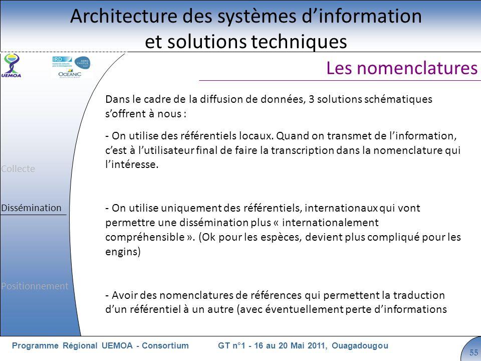 Cliquez pour modifier le style du titre GT n°1 - 16 au 20 Mai 2011, OuagadougouProgramme Régional UEMOA - Consortium 55 Les nomenclatures Architecture des systèmes dinformation et solutions techniques Dans le cadre de la diffusion de données, 3 solutions schématiques soffrent à nous : - On utilise des référentiels locaux.