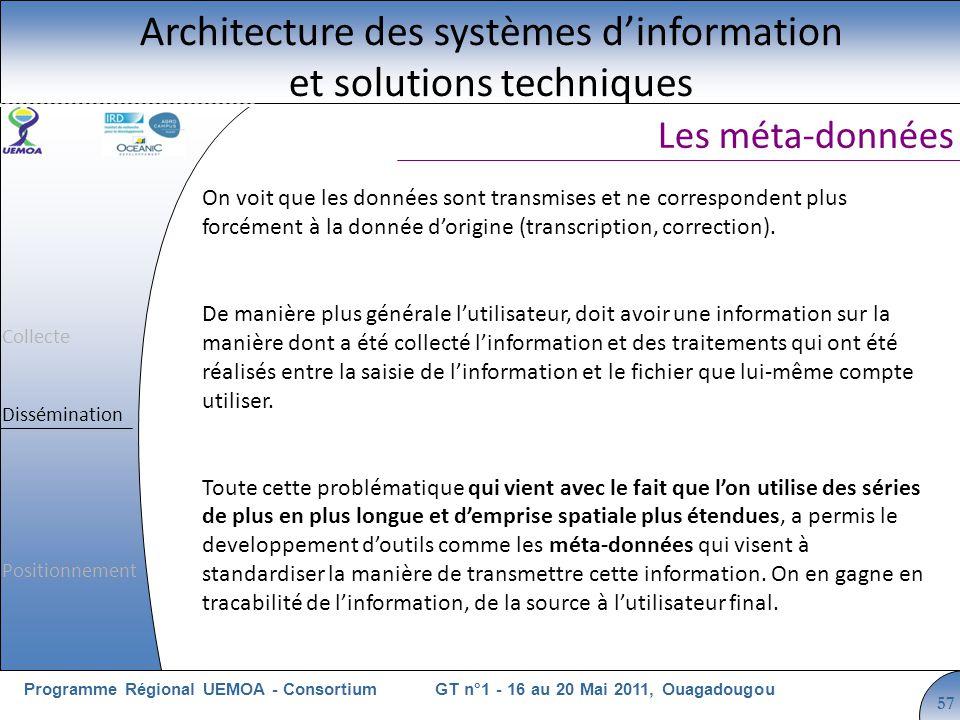 Cliquez pour modifier le style du titre GT n°1 - 16 au 20 Mai 2011, OuagadougouProgramme Régional UEMOA - Consortium 57 Les méta-données Architecture