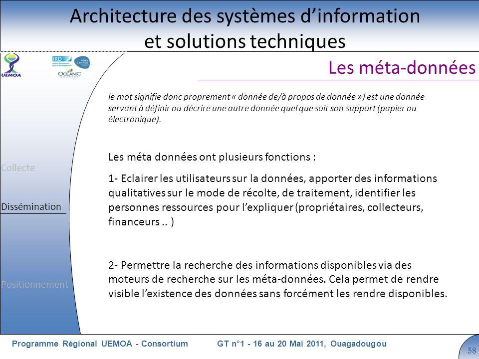 Cliquez pour modifier le style du titre GT n°1 - 16 au 20 Mai 2011, OuagadougouProgramme Régional UEMOA - Consortium 58 Les méta-données Architecture