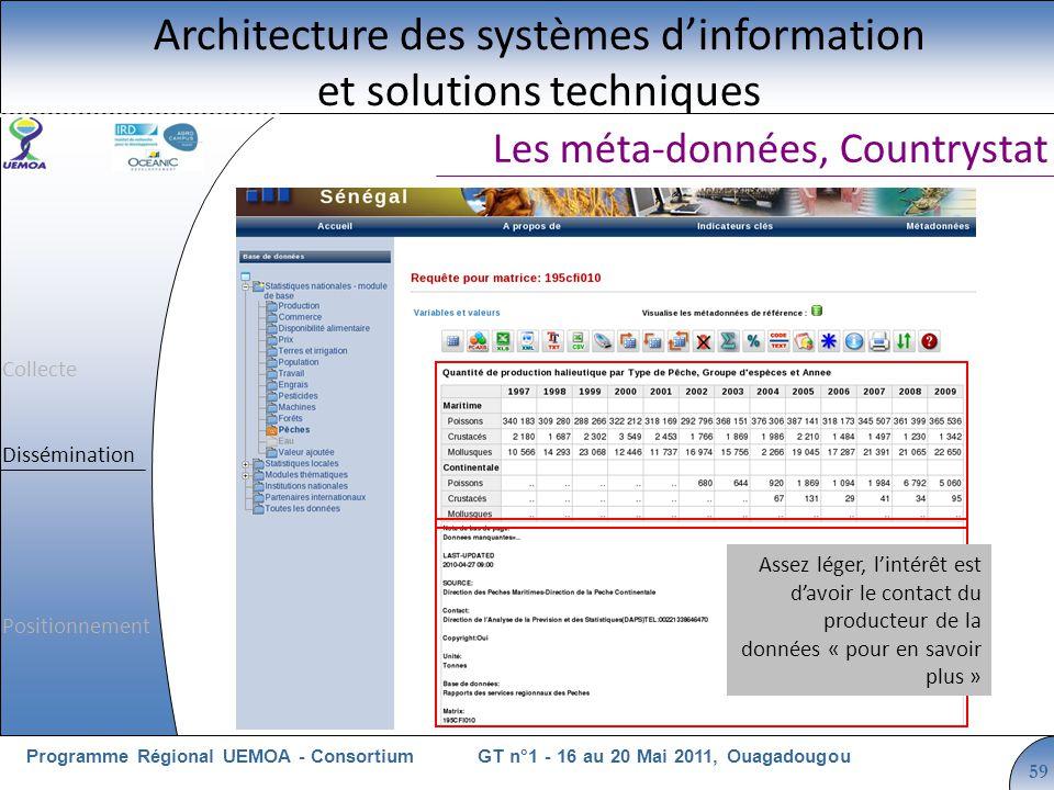 Cliquez pour modifier le style du titre GT n°1 - 16 au 20 Mai 2011, OuagadougouProgramme Régional UEMOA - Consortium 59 Les méta-données, Countrystat