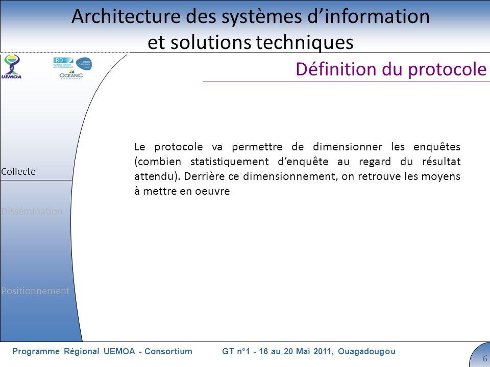 Cliquez pour modifier le style du titre GT n°1 - 16 au 20 Mai 2011, OuagadougouProgramme Régional UEMOA - Consortium 6 Définition du protocole Architecture des systèmes dinformation et solutions techniques Le protocole va permettre de dimensionner les enquêtes (combien statistiquement denquête au regard du résultat attendu).