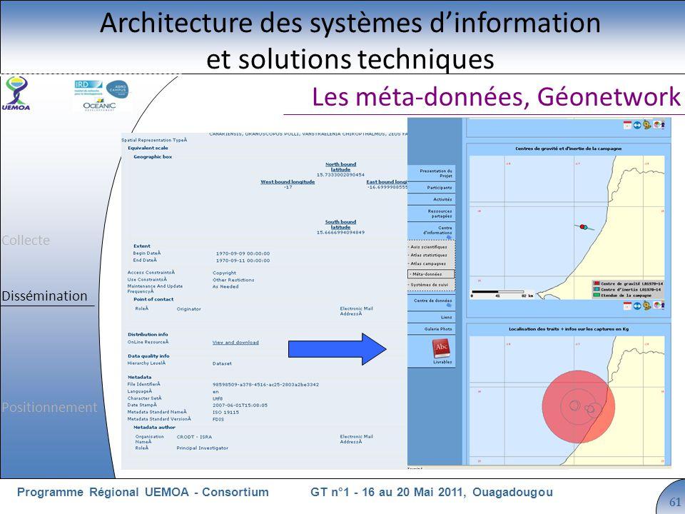 Cliquez pour modifier le style du titre GT n°1 - 16 au 20 Mai 2011, OuagadougouProgramme Régional UEMOA - Consortium 61 Les méta-données, Géonetwork Architecture des systèmes dinformation et solutions techniques Collecte Dissémination Positionnement