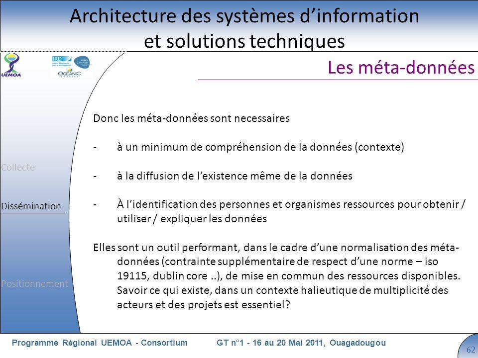 Cliquez pour modifier le style du titre GT n°1 - 16 au 20 Mai 2011, OuagadougouProgramme Régional UEMOA - Consortium 62 Les méta-données Architecture des systèmes dinformation et solutions techniques Donc les méta-données sont necessaires -à un minimum de compréhension de la données (contexte) -à la diffusion de lexistence même de la données -À lidentification des personnes et organismes ressources pour obtenir / utiliser / expliquer les données Elles sont un outil performant, dans le cadre dune normalisation des méta- données (contrainte supplémentaire de respect dune norme – iso 19115, dublin core..), de mise en commun des ressources disponibles.
